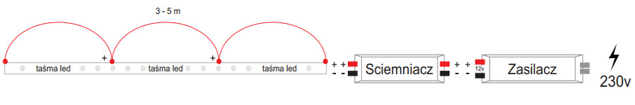Taśmy LED jak podłączyć - schemat 3